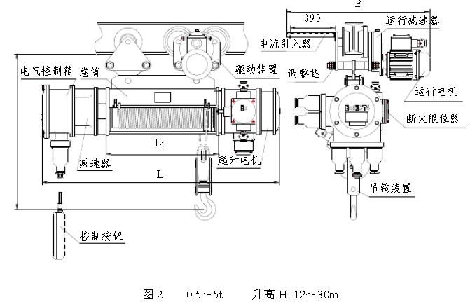 电动葫芦结构图